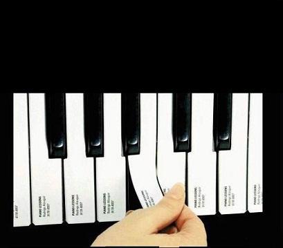 El piano y la teoria musical.